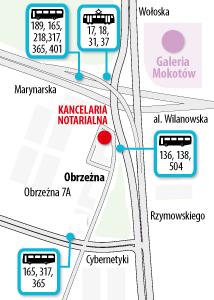Notariusz-Warszawa-Mokotów-Służeiwec